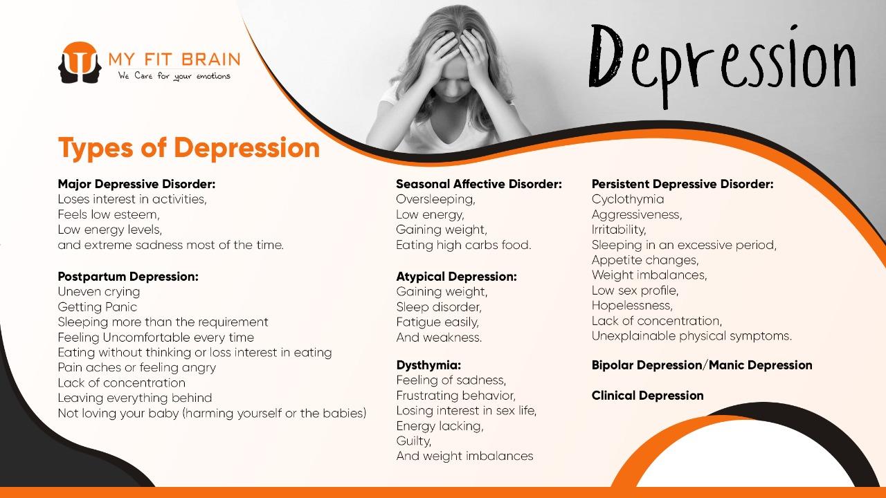 Types of depression - Inforgraphic